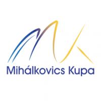 Mihálkovics Kupa - Jeep Compass Nagydíj - Kwindoo, sailing, regatta, track, live, tracking, sail, races, broadcasting