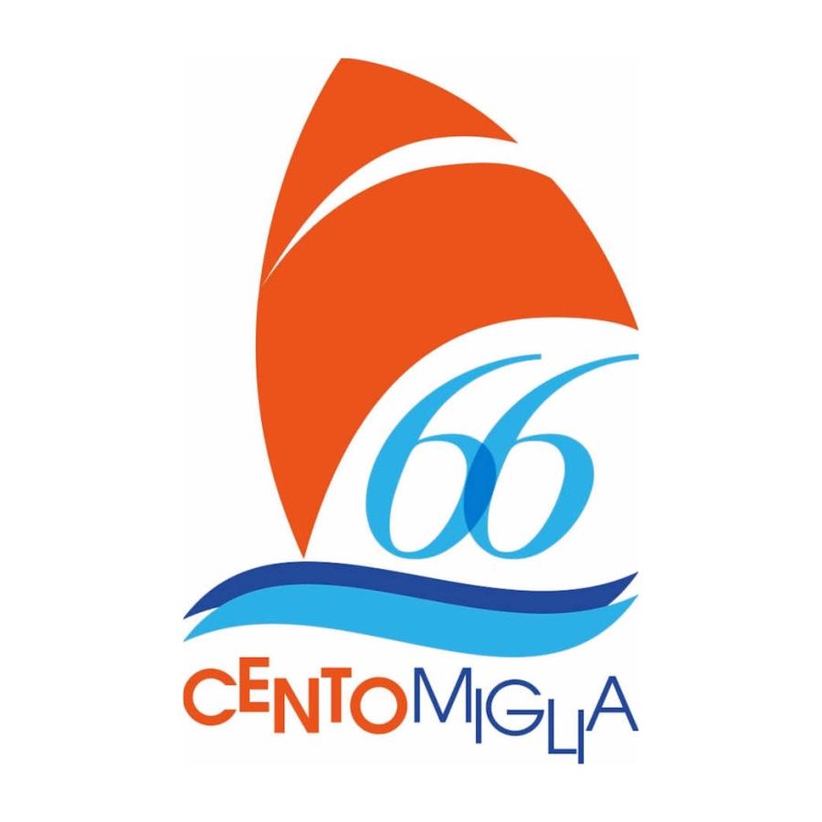 66th Centomiglia